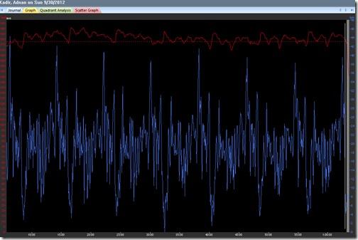 Barlow_data_2012