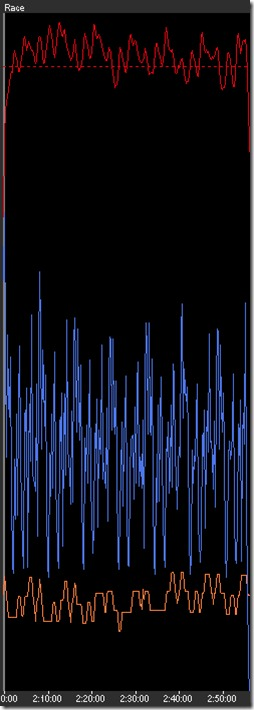 zandercross_data